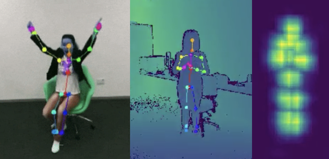 30 FPS Body Pose Estimation on mobile using a spatio-temporal CNN-based model on RGB and depth (ToF) images